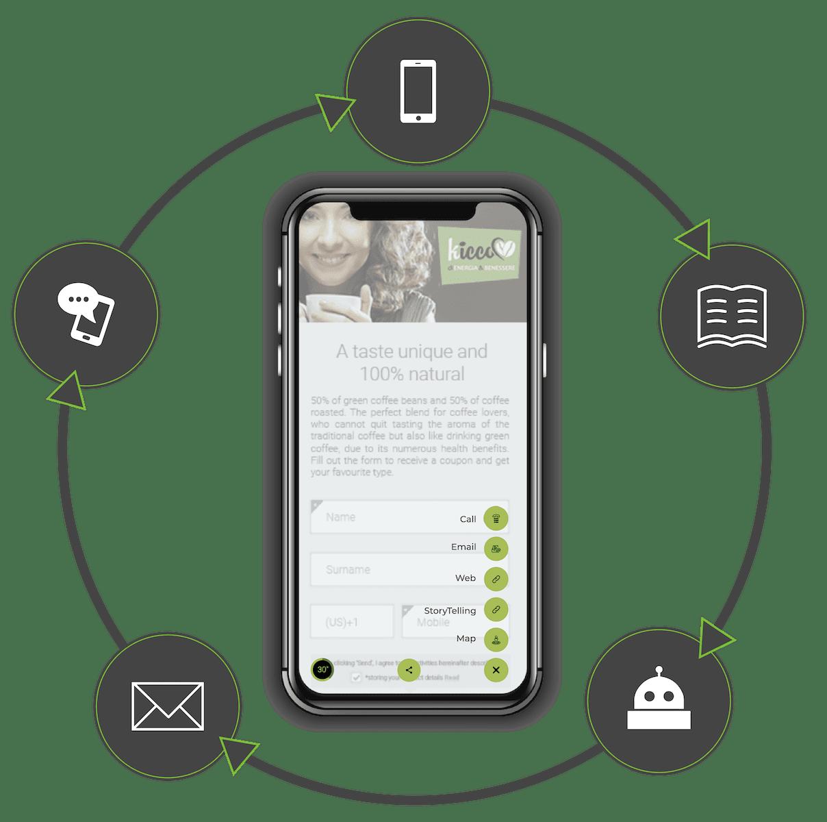 TSH - Campaign Phones_CTA - Graphic