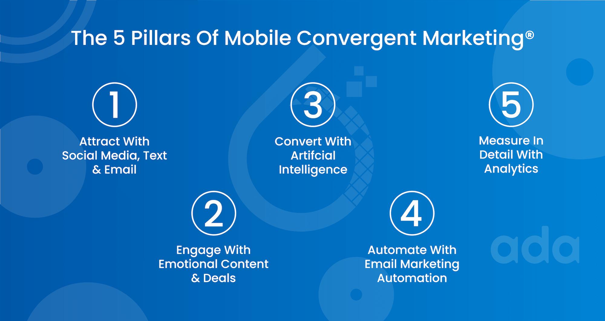 6teen30 - 5 Pillars of Convergent - Graphic